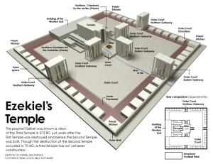 26-ezekiels-temple